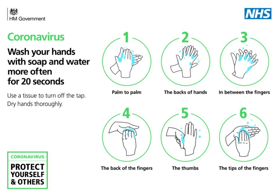 NHS Coronavirus Hand Washing Diagram