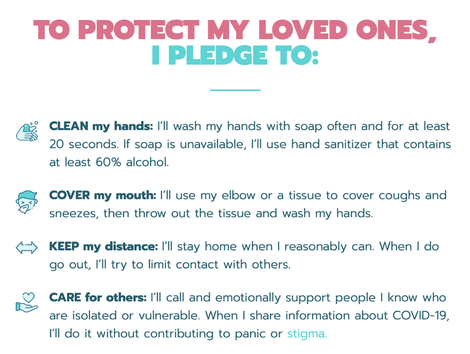 To Protect My Loved Ones I Pledge To (Diagram)
