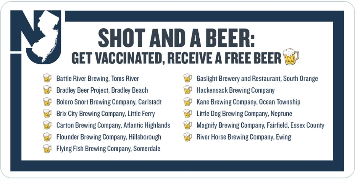 New Jersey | Shot and a beer: get vaccinated and receive a free beer